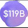 $119B